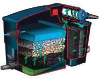 Pompes et filtration de l 39 eau la ferme de beaumont - Filtre bassin canard montpellier ...