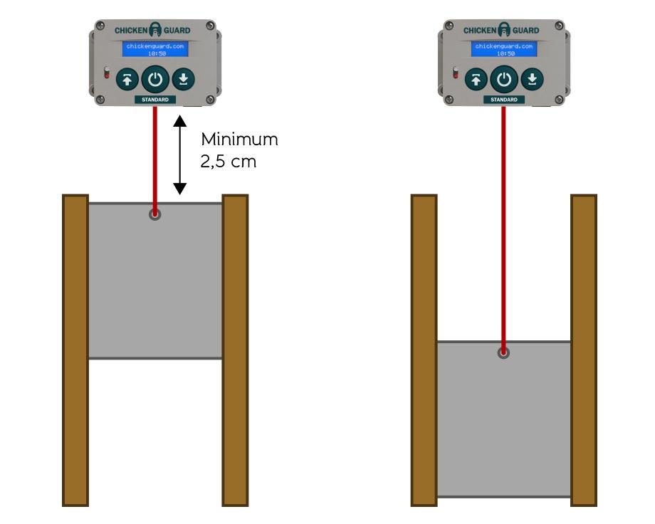 Schéma installation portier automatique poulailler