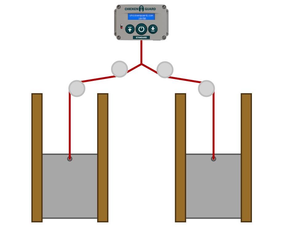 Schéma un portier pour plusieurs trappes