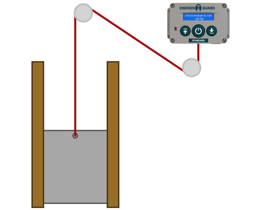 Schéma portier à distance de la trappe 2